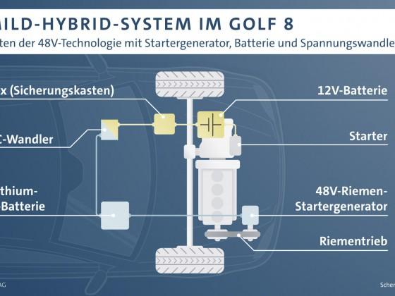 Mild-Hybrid-System im Golf 8